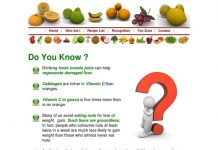 Cure Yourself - Home based Secret Remedies and Wonder Foods