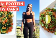 High Protein Vegan Meal Plan for LEAN FAT LOSS (low carb)
