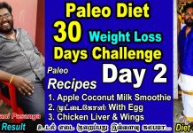 Paleo Diet 30 Days Challenge Day 2 with Recipes and Daily Budget !World Best Weight Loss Diet!