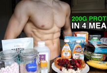 Full Day of Eating 2500 Calories | High Protein Meals for Muscle Building...